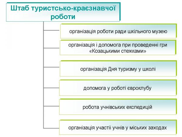 /Files/images/shemi/Презе Microsoft PowerPoint.jpg